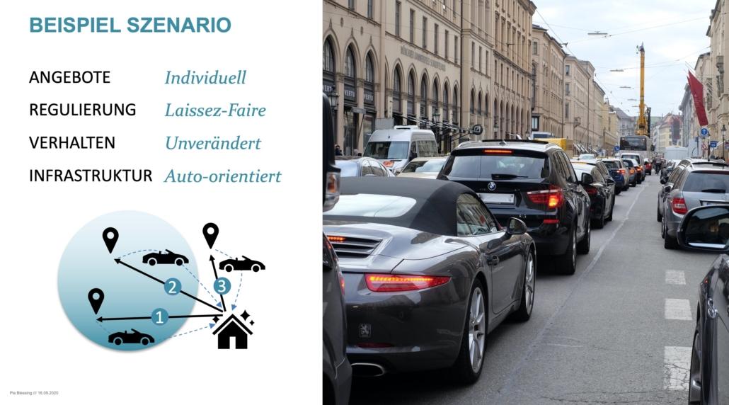 Szenario autonomes Fahren